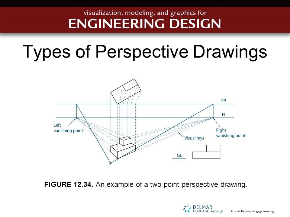 Types of Perspective Drawings FIGURE 12.34. An example of a two-point perspective drawing.