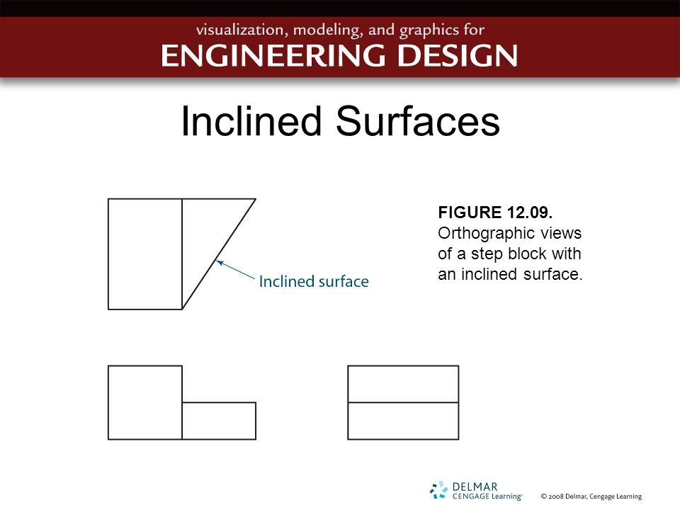 Inclined Surfaces FIGURE 12.09. Orthographic views of a step block with an inclined surface.