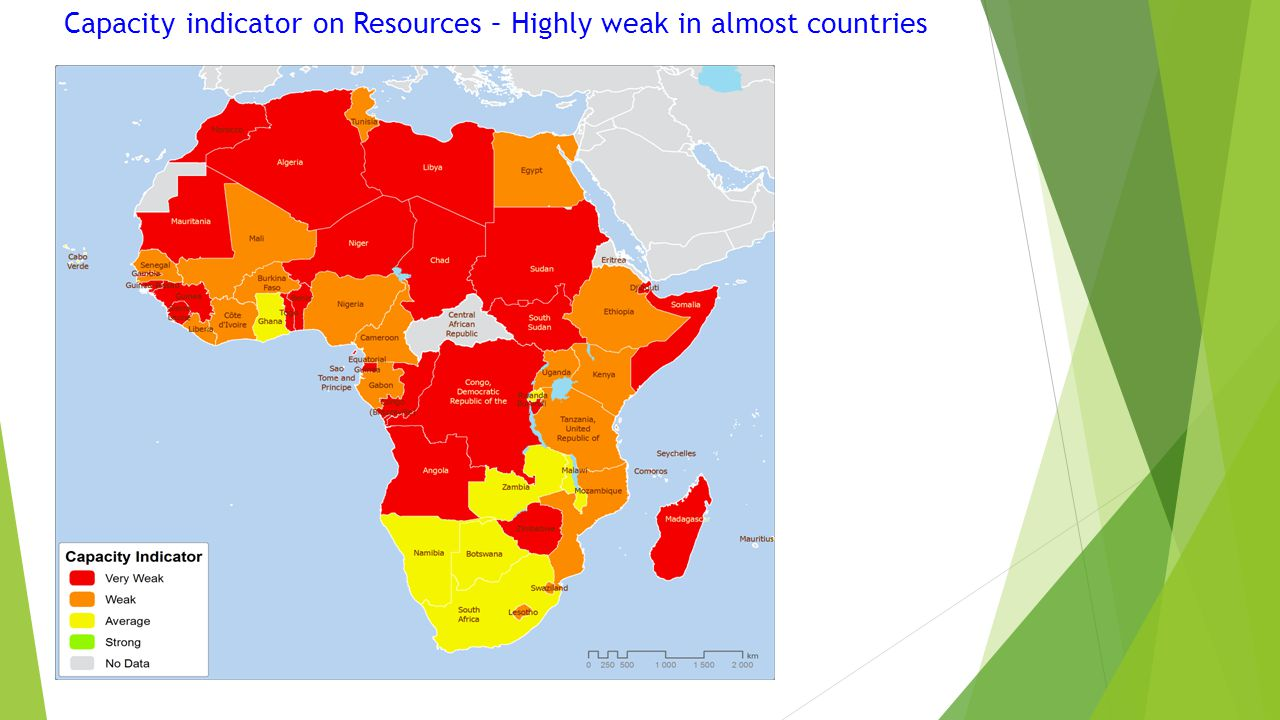 Capacity indicator on Resources – Highly weak in almost countries