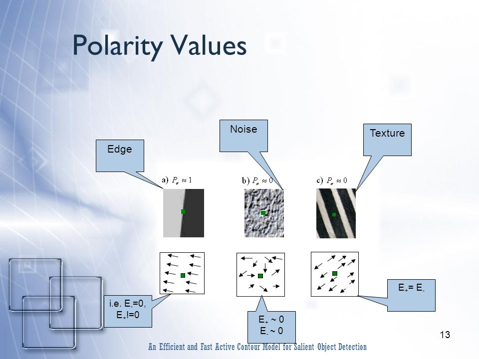 13 Polarity Values An Efficient and Fast Active Contour Model for Salient Object Detection Edge Noise Texture i.e.