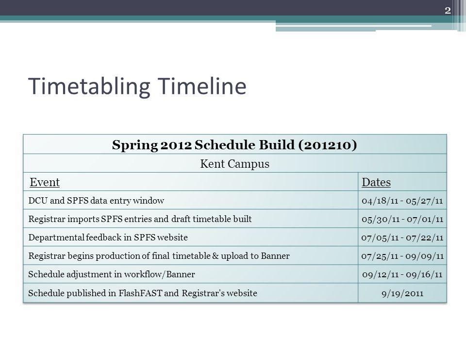 Timetabling Timeline 2