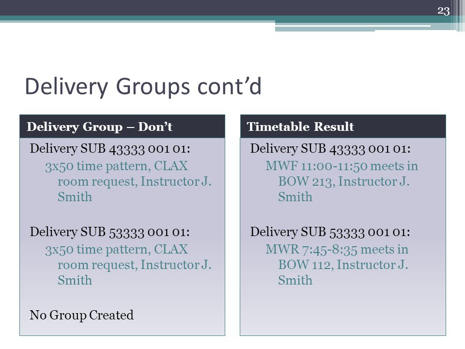 Delivery Groups cont'd Delivery Group – Don'tTimetable Result Delivery SUB 43333 001 01: 3x50 time pattern, CLAX room request, Instructor J.
