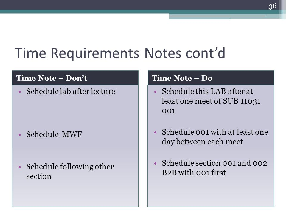 Time Requirements Notes cont'd Time Note – Don'tTime Note – Do Schedule lab after lecture Schedule MWF Schedule following other section Schedule this LAB after at least one meet of SUB 11031 001 Schedule 001 with at least one day between each meet Schedule section 001 and 002 B2B with 001 first 36