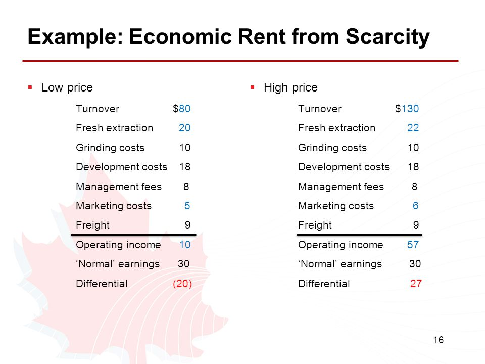 16 Example: Economic Rent from Scarcity  Low price Turnover $80 Fresh extraction 20 Grinding costs 10 Development costs 18 Management fees 8 Marketin