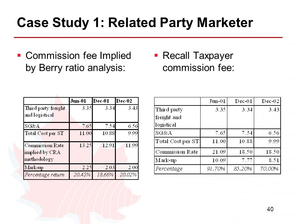 40 Case Study 1: Related Party Marketer  Commission fee Implied by Berry ratio analysis:  Recall Taxpayer commission fee: