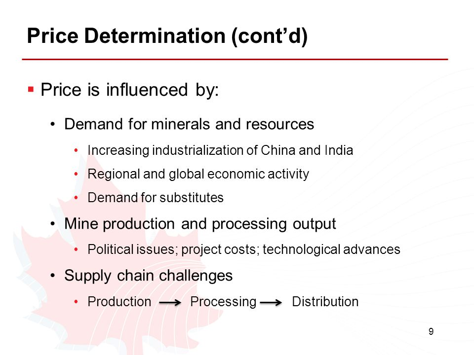 20 Arm's Length Contract (cont'd)  Terms are dependent on mineral/resource and bargaining power of mine and processor  Key elements Expected prices – primary and secondary metals Expected production output – 55% and 85% 'Penalties' for impurities Price adjustments accounting for additional metals and changes in market price  Comparable Uncontrolled Transaction (CUT)