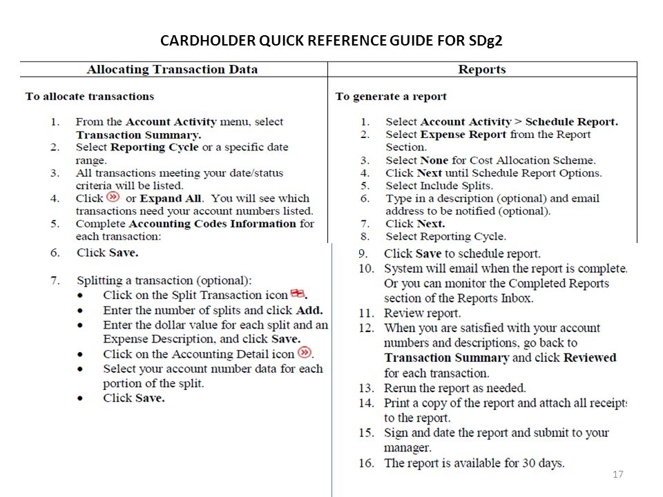 CARDHOLDER QUICK REFERENCE GUIDE FOR SDg2 17