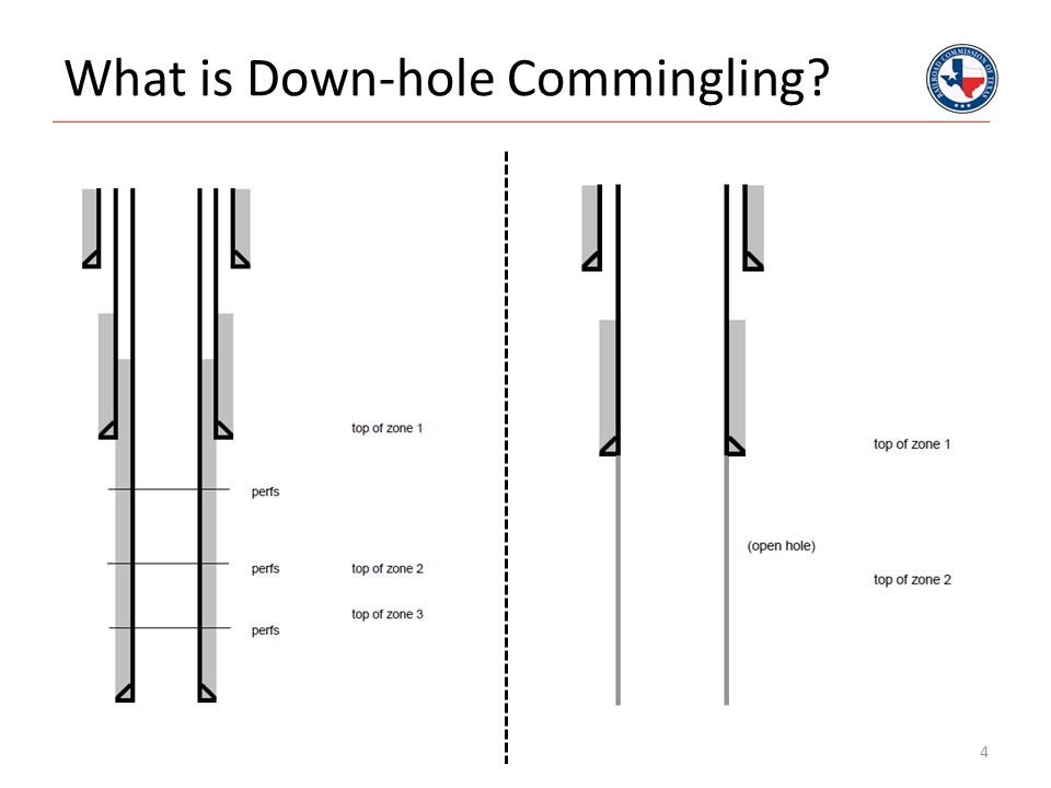 Down-Hole Commingling Purpose of the Exception – A permit to allow two or more RRC fields to be produced commingled in the same production string 5