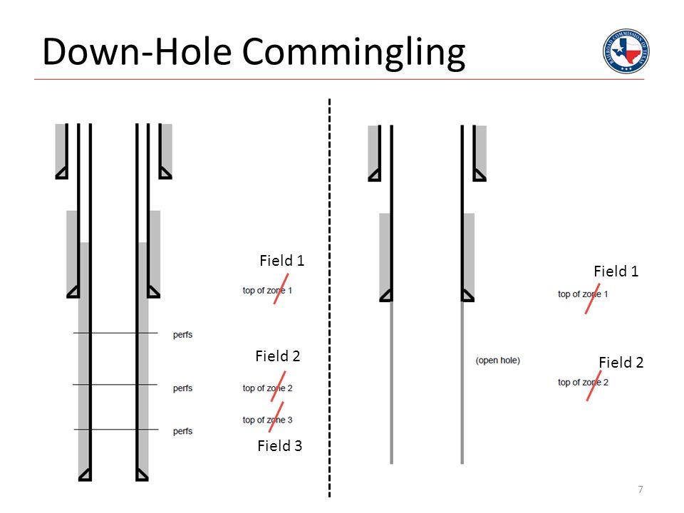 Down-Hole Commingling Down-hole commingle vs.