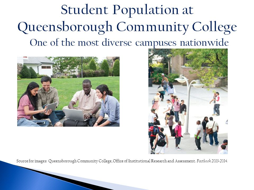 Source for images: Queensborough Community College, Office of Institutional Research and Assessment.
