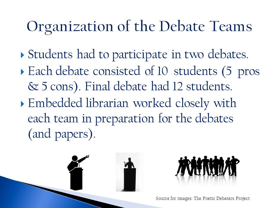  Data not analyzed as yet. Students' experience with debates in the classroom.