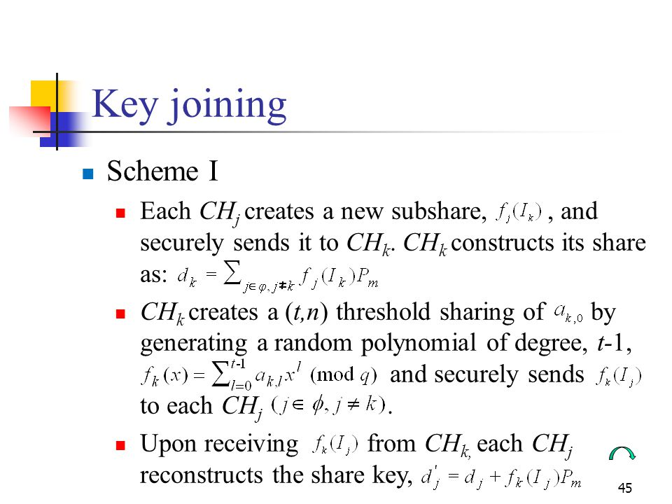 Key joining Scheme I Each CH j creates a new subshare,, and securely sends it to CH k. CH k constructs its share as: CH k creates a (t,n) threshold sh