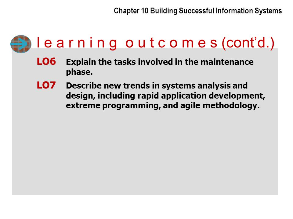 LO6 Explain the tasks involved in the maintenance phase. LO7 Describe new trends in systems analysis and design, including rapid application developme