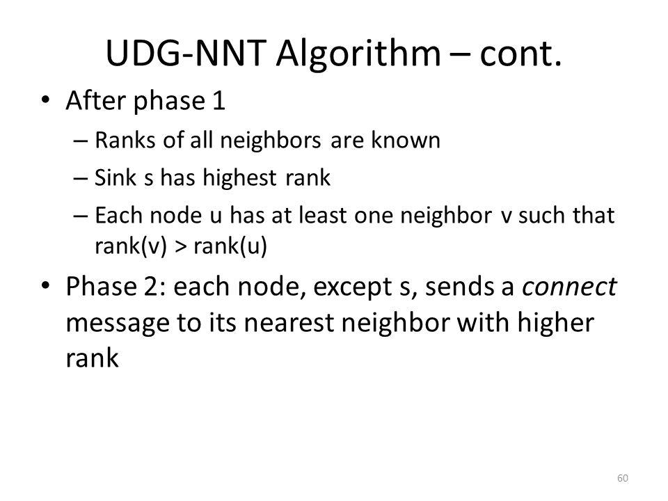 UDG-NNT Algorithm – cont.