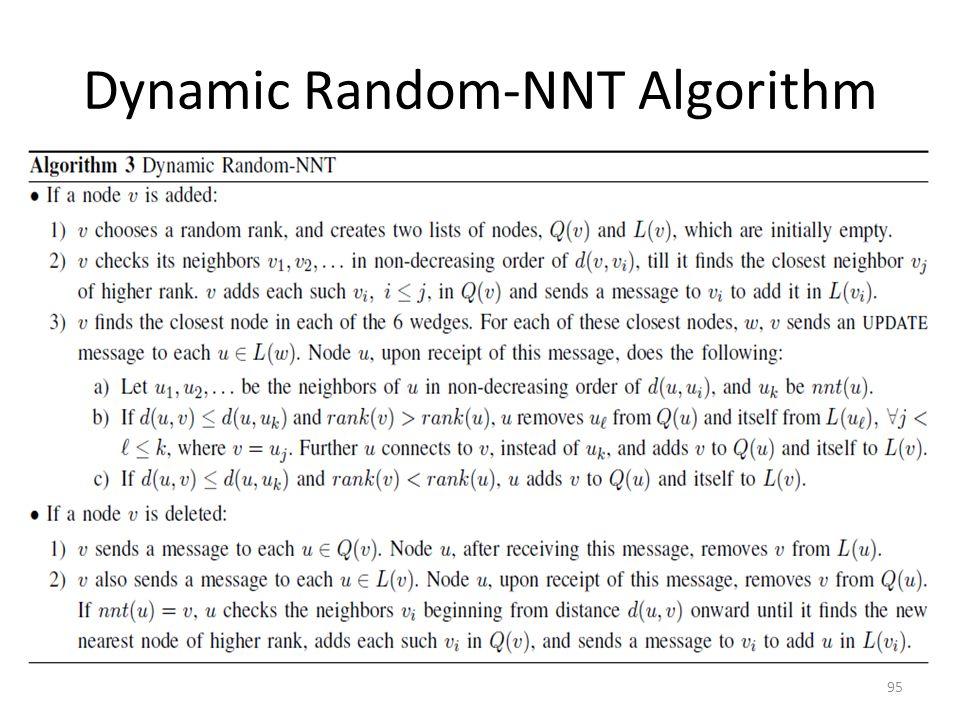 Dynamic Random-NNT Algorithm 95