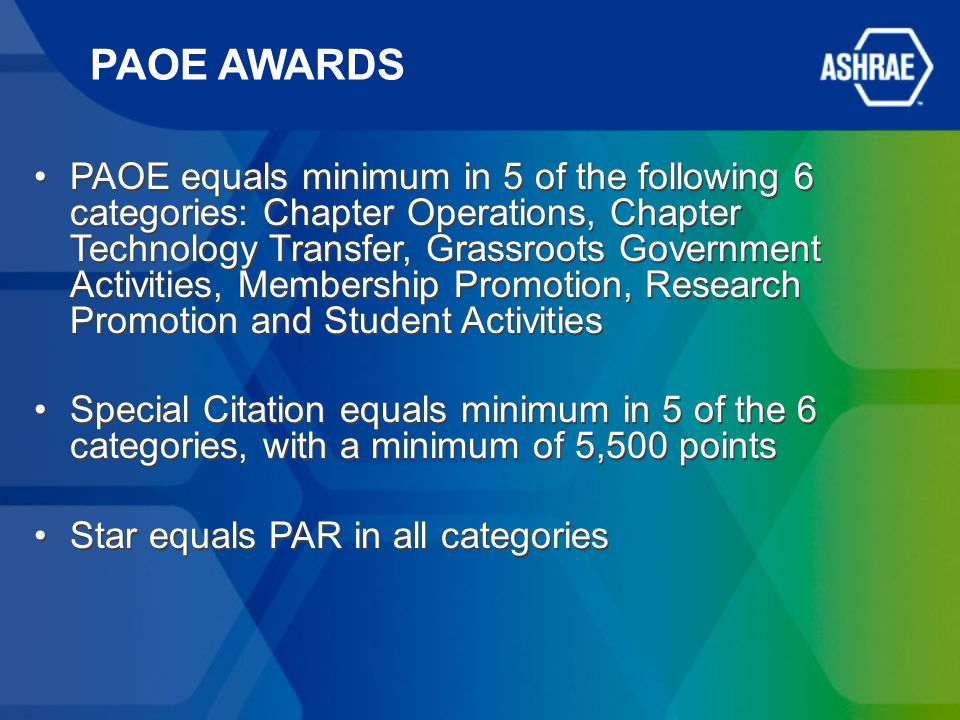 PAOE AWARDS PAOE equals minimum in 5 of the following 6 categories: Chapter Operations, Chapter Technology Transfer, Grassroots Government Activities, Membership Promotion, Research Promotion and Student Activities Special Citation equals minimum in 5 of the 6 categories, with a minimum of 5,500 points Star equals PAR in all categories PAOE equals minimum in 5 of the following 6 categories: Chapter Operations, Chapter Technology Transfer, Grassroots Government Activities, Membership Promotion, Research Promotion and Student Activities Special Citation equals minimum in 5 of the 6 categories, with a minimum of 5,500 points Star equals PAR in all categories