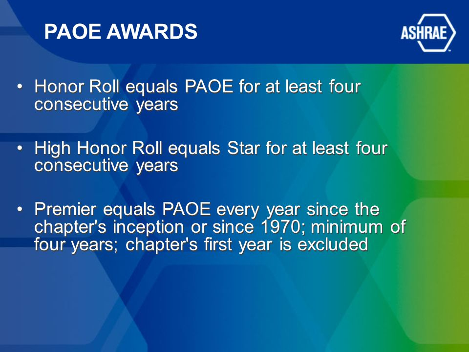 PAOE AWARDS Honor Roll equals PAOE for at least four consecutive years High Honor Roll equals Star for at least four consecutive years Premier equals PAOE every year since the chapter s inception or since 1970; minimum of four years; chapter s first year is excluded Honor Roll equals PAOE for at least four consecutive years High Honor Roll equals Star for at least four consecutive years Premier equals PAOE every year since the chapter s inception or since 1970; minimum of four years; chapter s first year is excluded
