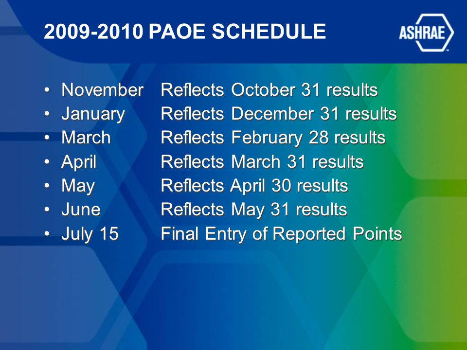 2009-2010 PAOE SCHEDULE NovemberReflects October 31 results JanuaryReflects December 31 results MarchReflects February 28 results AprilReflects March 31 results MayReflects April 30 results JuneReflects May 31 results July 15Final Entry of Reported Points NovemberReflects October 31 results JanuaryReflects December 31 results MarchReflects February 28 results AprilReflects March 31 results MayReflects April 30 results JuneReflects May 31 results July 15Final Entry of Reported Points
