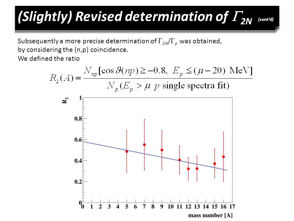 (Slightly) Revised determination of  2N (cont'd) Subsequently a more precise determination of  2N /  p was obtained, by considering the (n,p) coincidence.