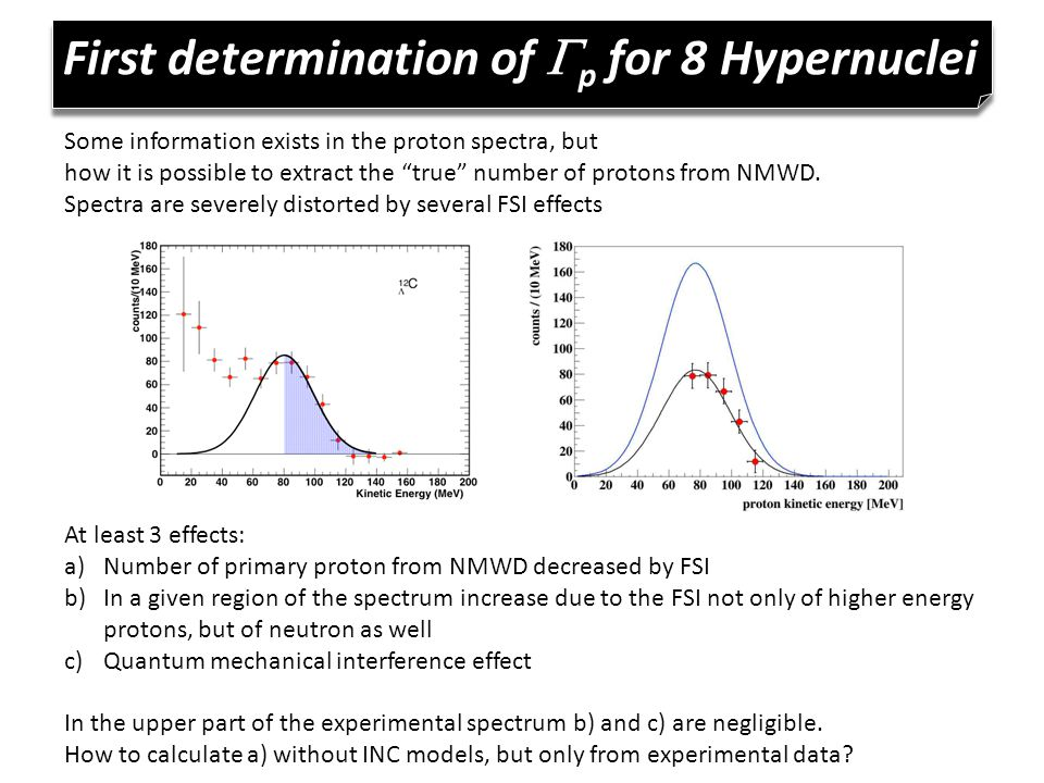 """First determination of  p for 8 Hypernuclei Some information exists in the proton spectra, but how it is possible to extract the """"true"""" number of pro"""