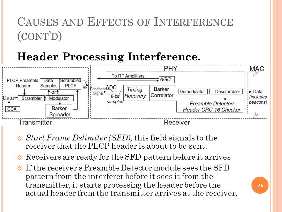 C AUSES AND E FFECTS OF I NTERFERENCE ( CONT ' D ) Header Processing Interference.