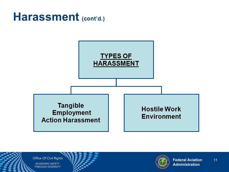 11 11 Harassment (cont'd.)