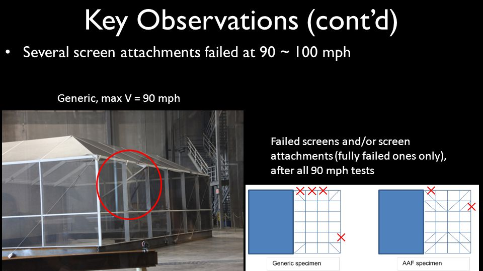 SLIDE Key Observations (cont'd) Several screen attachments failed at 90 ~ 100 mph Generic, max V = 90 mph Failed screens and/or screen attachments (fu