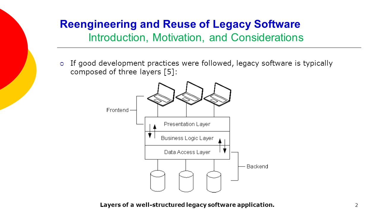 2 Reengineering and Reuse of Legacy Software Introduction, Motivation, and Considerations  If good development practices were followed, legacy softwa