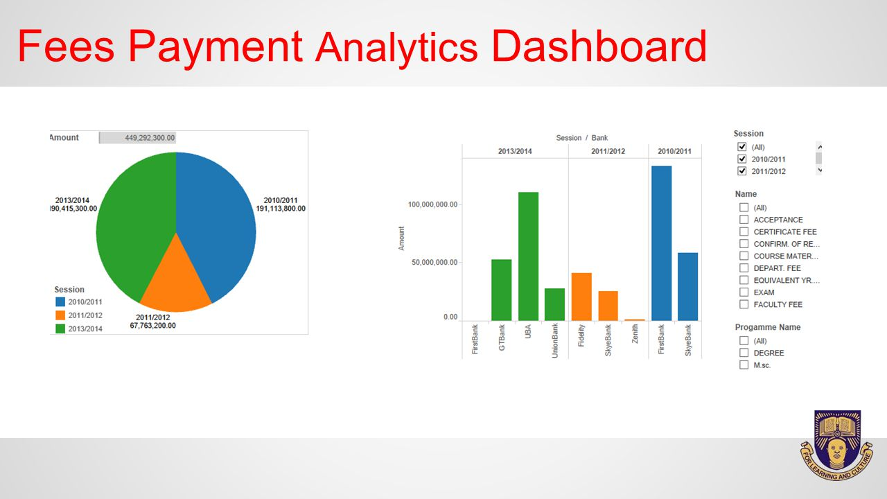 Fees Payment Analytics Dashboard