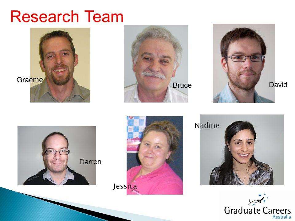 Research Team Graeme Bruce David Darren Jessica Nadine