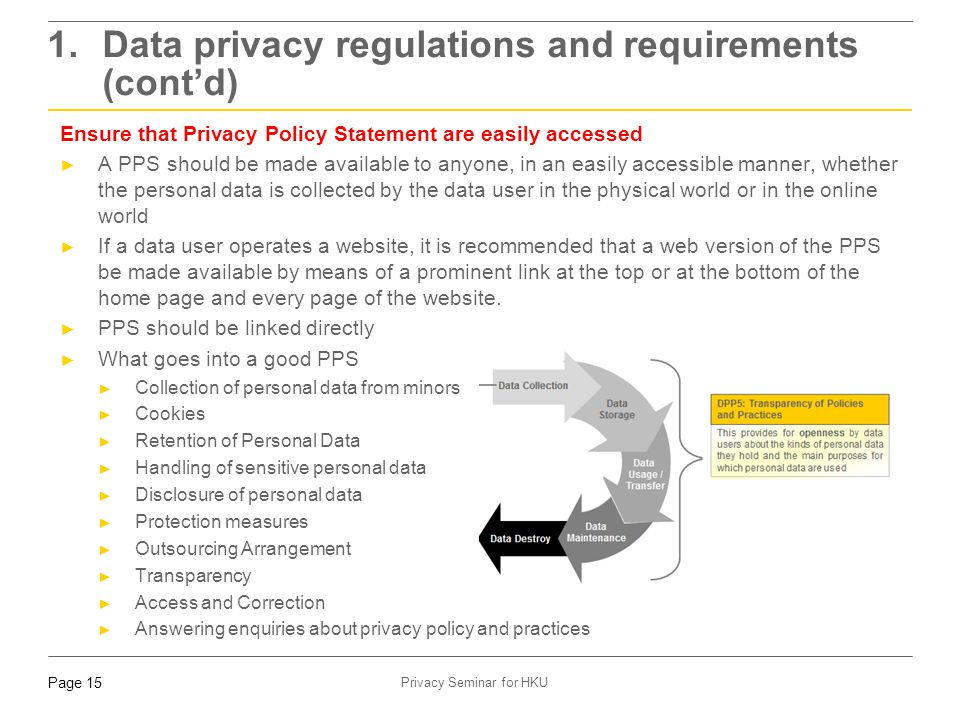 Page 15 Privacy Seminar for HKU Ensure that Privacy Policy Statement are easily accessed ► A PPS should be made available to anyone, in an easily acce