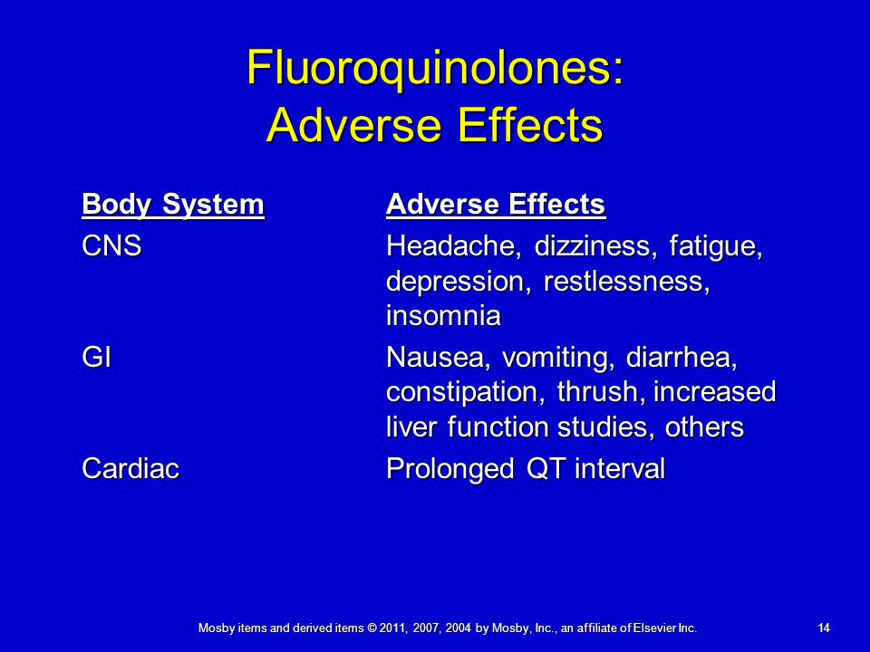 14 Mosby items and derived items © 2011, 2007, 2004 by Mosby, Inc., an affiliate of Elsevier Inc. Fluoroquinolones: Adverse Effects Body SystemAdverse