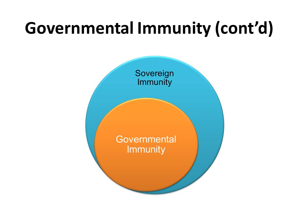 Governmental Immunity (cont'd)