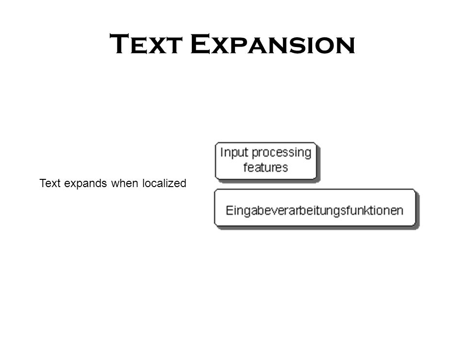 Text Expansion Text expands when localized