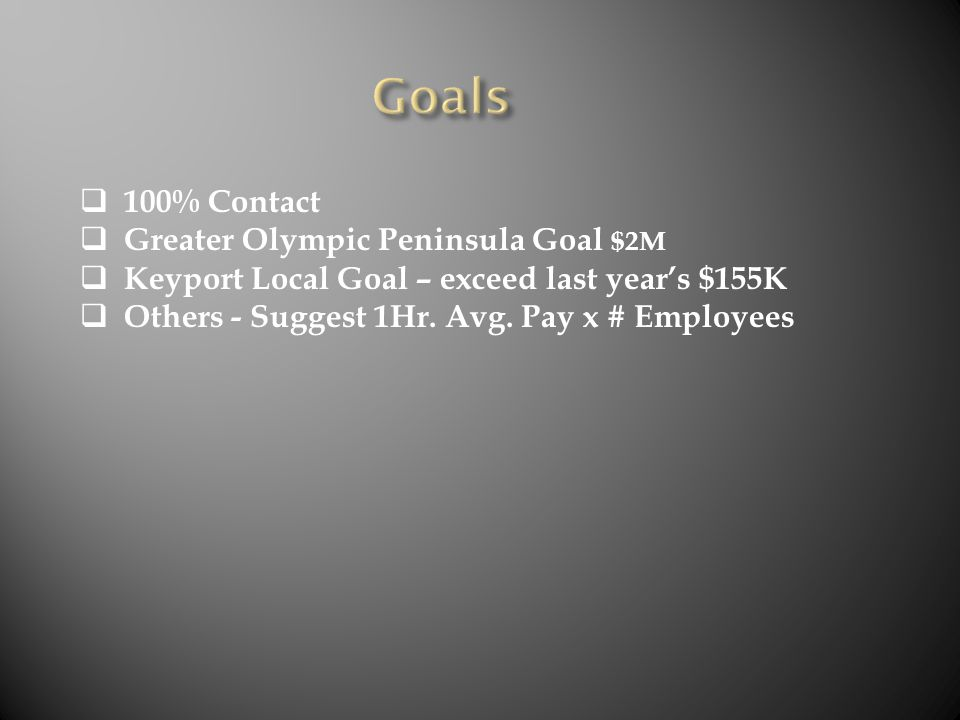  100% Contact  Greater Olympic Peninsula Goal $2M  Keyport Local Goal – exceed last year's $155K  Others - Suggest 1Hr.