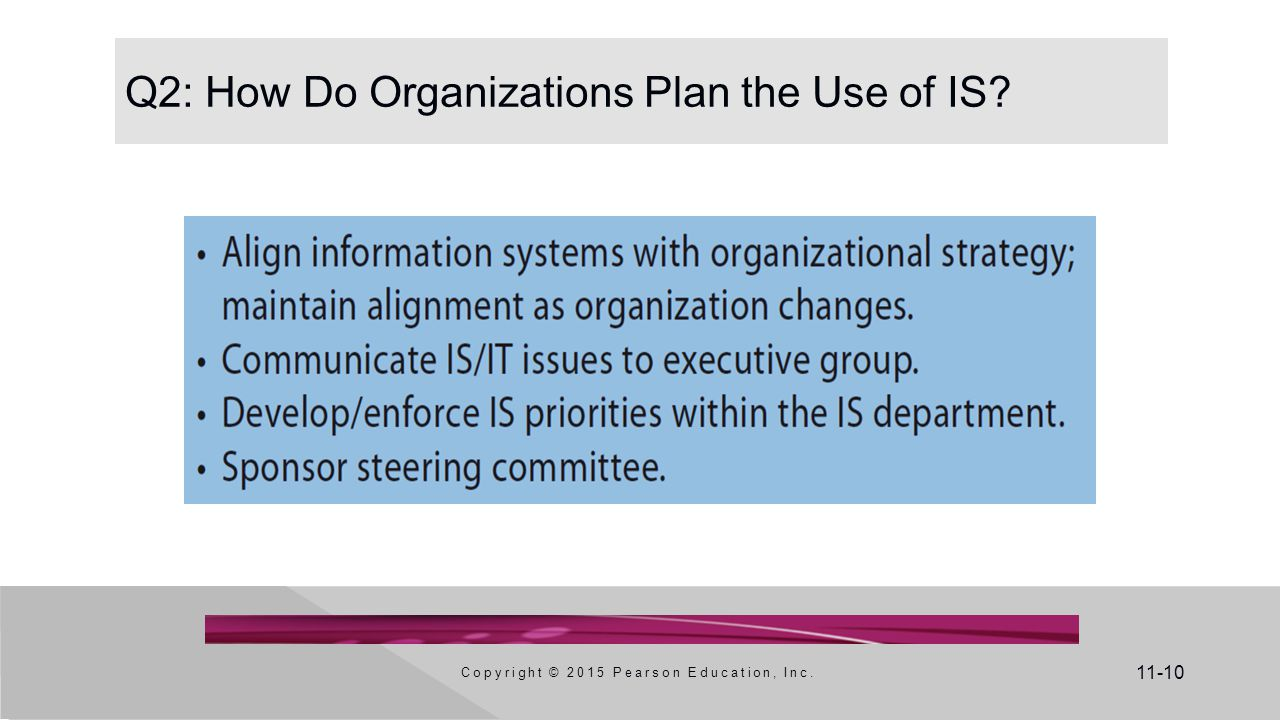 11-10 Q2: How Do Organizations Plan the Use of IS? Copyright © 2015 Pearson Education, Inc.