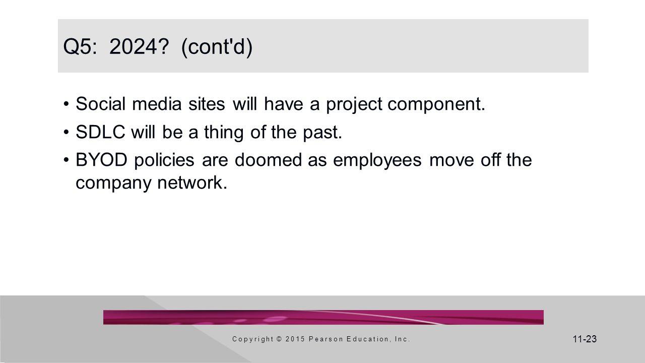 11-23 Q5: 2024. (cont d) Social media sites will have a project component.