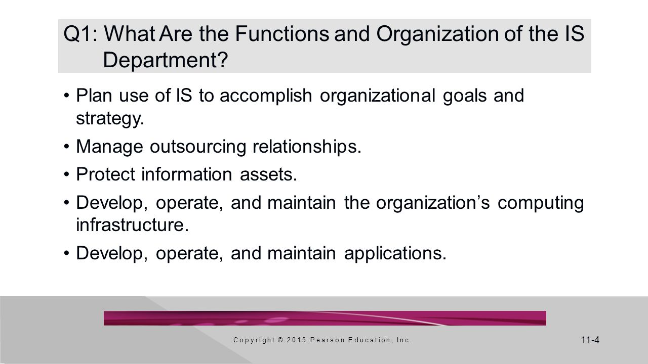 11-4 Q1: What Are the Functions and Organization of the IS Department? Plan use of IS to accomplish organizational goals and strategy. Manage outsourc