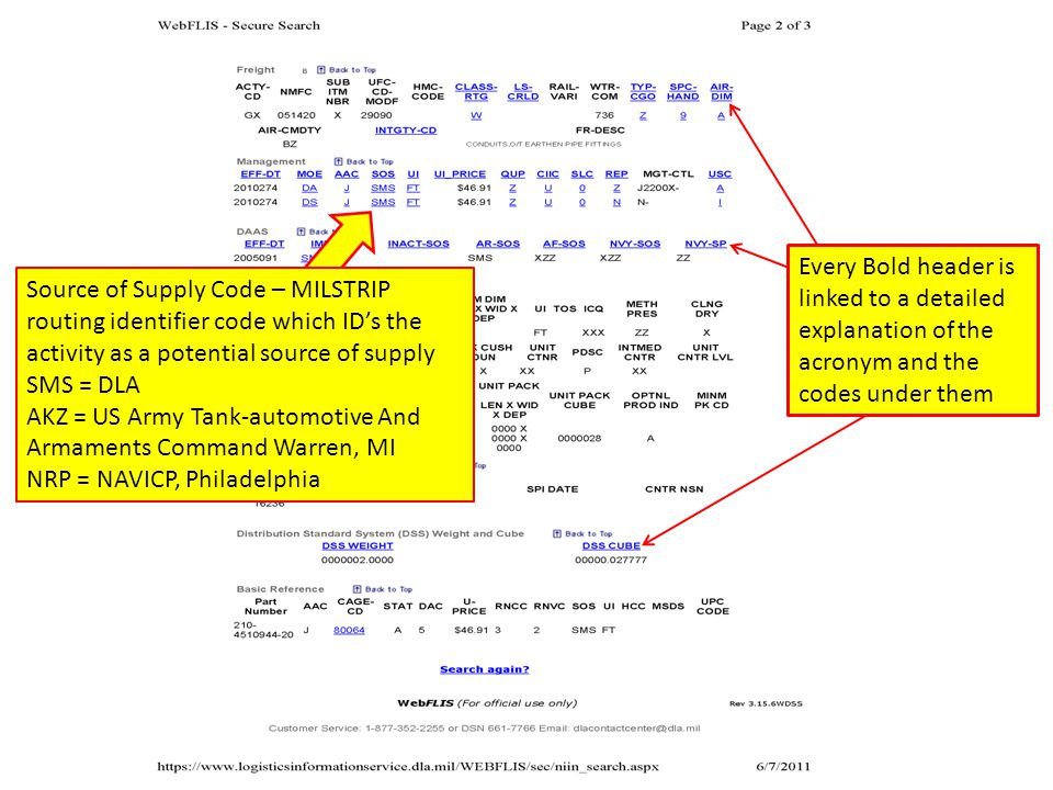 Every Bold header is linked to a detailed explanation of the acronym and the codes under them Source of Supply Code – MILSTRIP routing identifier code