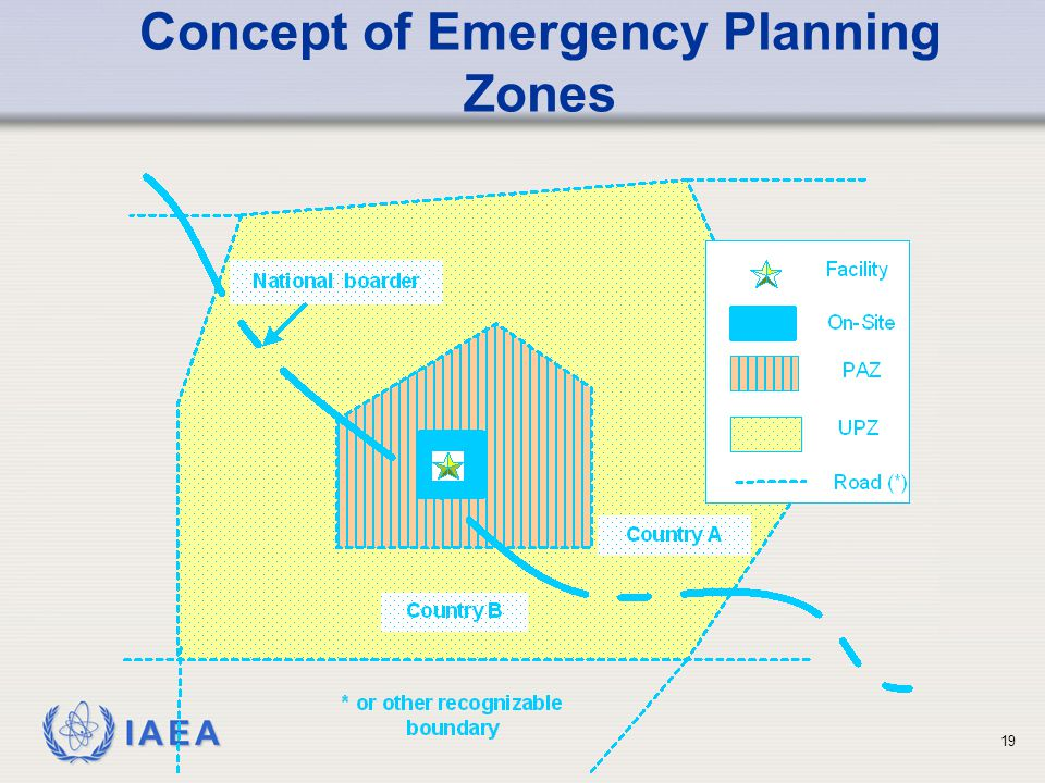 IAEA Concept of Emergency Planning Zones 19
