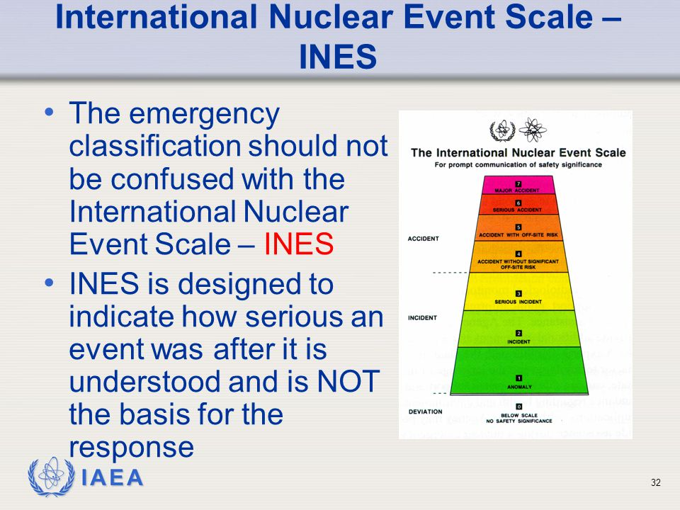 IAEA International Nuclear Event Scale – INES The emergency classification should not be confused with the International Nuclear Event Scale – INES INES is designed to indicate how serious an event was after it is understood and is NOT the basis for the response 32
