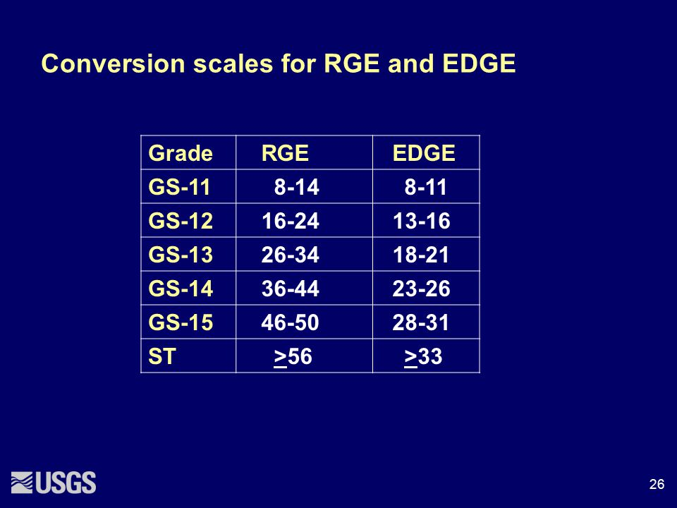 Conversion scales for RGE and EDGE Grade RGE EDGE GS-11 8-14 8-11 GS-12 16-24 13-16 GS-13 26-34 18-21 GS-14 36-44 23-26 GS-15 46-50 28-31 ST >56 >33 2