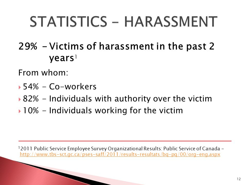 29%-Victims of harassment in the past 2 years 1 From whom:  54%-Co-workers  82%-Individuals with authority over the victim  10%-Individuals working for the victim 1 2011 Public Service Employee Survey Organizational Results: Public Service of Canada - http://www.tbs-sct.gc.ca/pses-saff/2011/results-resultats/bq-pq/00/org-eng.aspx http://www.tbs-sct.gc.ca/pses-saff/2011/results-resultats/bq-pq/00/org-eng.aspx 12