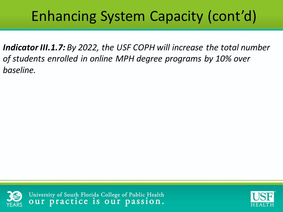 Indicator III.1.7: By 2022, the USF COPH will increase the total number of students enrolled in online MPH degree programs by 10% over baseline.