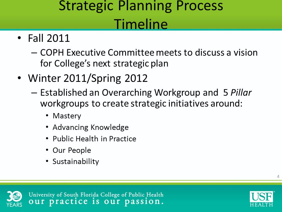 Overarching Workgroup – Charge of the Overarching group was to consider the mission, vision and value statements and to review the group's work to assure cohesion and continuity Donna Petersen – Ran Nisbett – Dave Rogoff – Art Williams – Boo Kwa – Bob Novak – Aurora Sanchez- Anguiano – Tom Bernard Strategic Planning Process Overarching Work Group