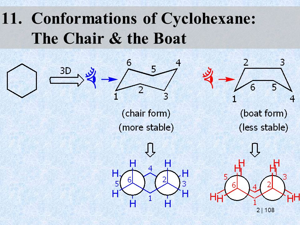 11.Conformations of Cyclohexane: The Chair & the Boat 2   108