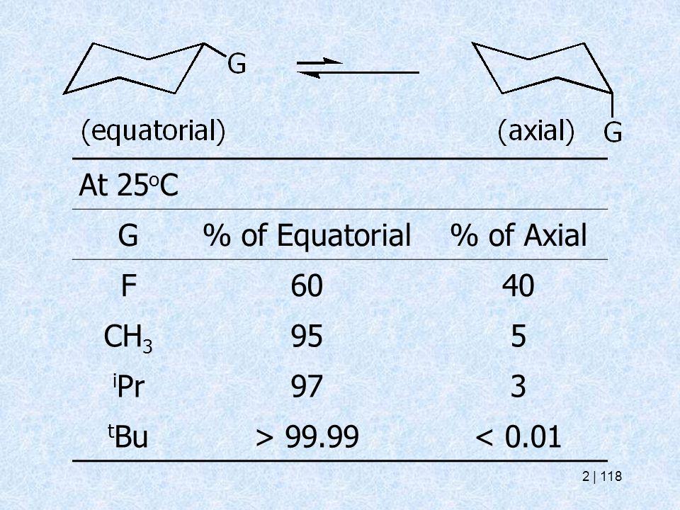 At 25 o C G% of Equatorial% of Axial F6040 CH 3 955 i Pr973 t Bu> 99.99< 0.01 2   118