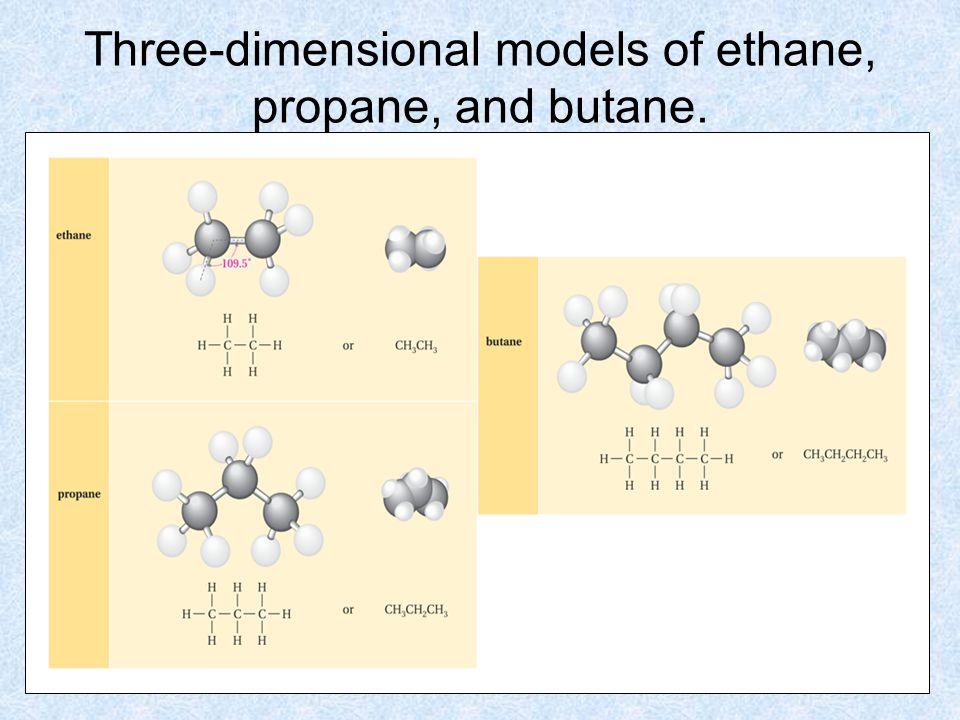 Physical Properties of Alkanes and Nonbonding Intermolecular Interactions 2   45 Hydrogen Bonding: (a) polar water molecule: ball-and- stick model Hydrogen Bonding: (b) hydrogen bonding between water molecules