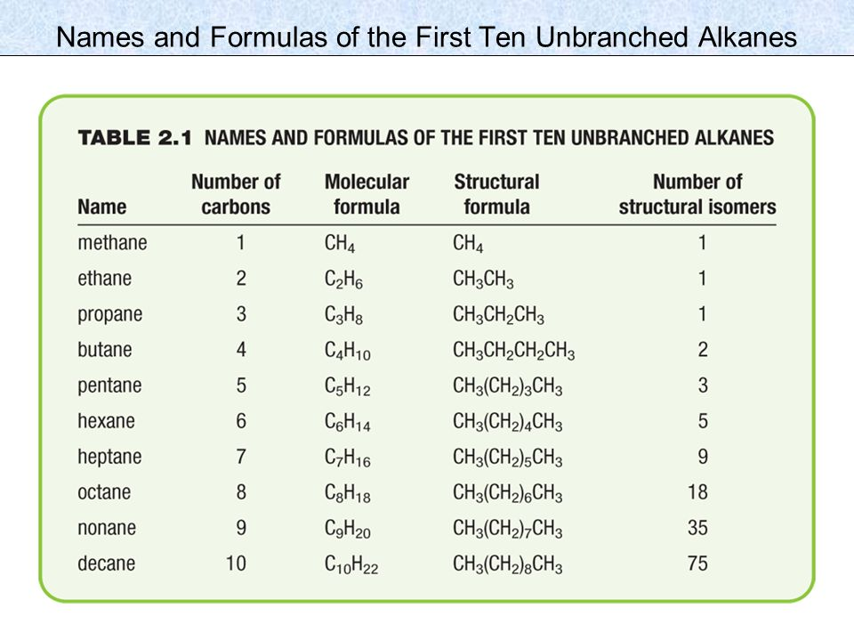  Example 1 (Cont'd) ● Use the lowest numbering for substituents 5,64,5 (lower numbering) ⇒ Use 4,5 2   36