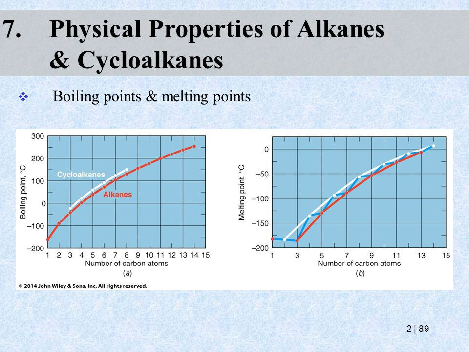 7.Physical Properties of Alkanes & Cycloalkanes  Boiling points & melting points 2   89
